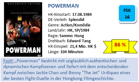 Powerman - Bewertung