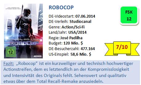 Robocop - Bewertung