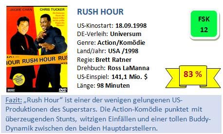 Rush Hour - Bewertung