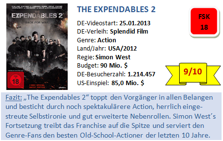 The Expendables 2 - Bewertung