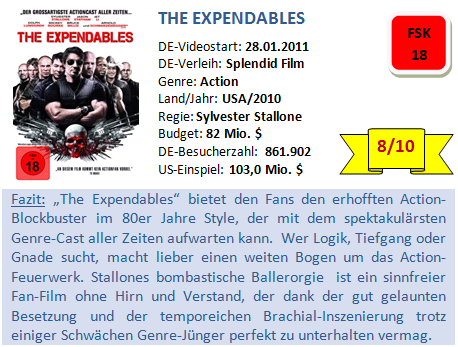 The Expendables - Bewertung