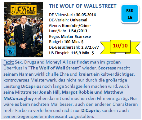 The Wolf of Wall Street - Bewertung