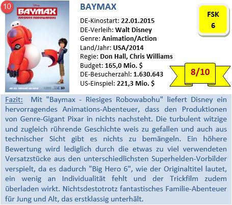 Baymax - Bewertung - 2015