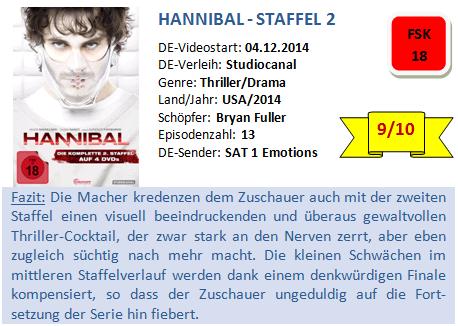 Hannibal - S2 - Bewertung