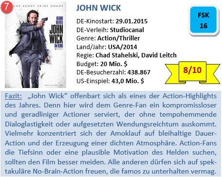 John Wick - Bewertung - 2015