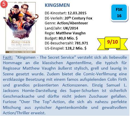 Kingsmen - Bewertung - 2015
