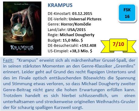 Krampus - Bewertung