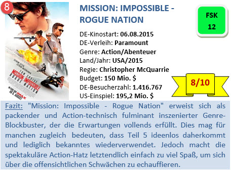 Mission Impossible 5 - Bewertung - 2015