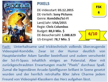 Pixels - Bewertung