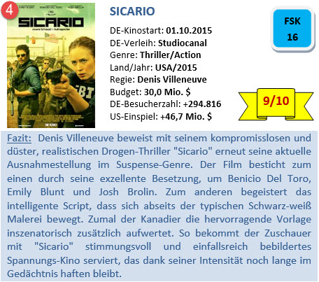 Sicario - Bewertung - 2015