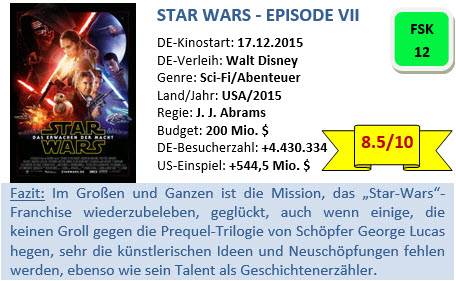 Star Wars - Episode 7 - Bewertung - MF