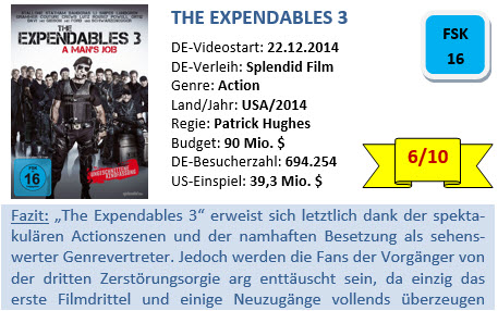 The Expendables 3 - Bewertung