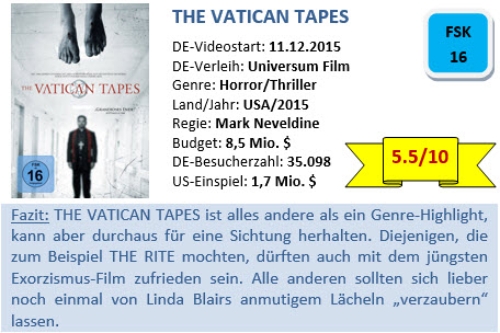The Vatican Tapes - Bewertung