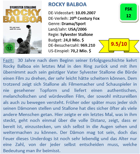 Rocky Balboa - Bewertung