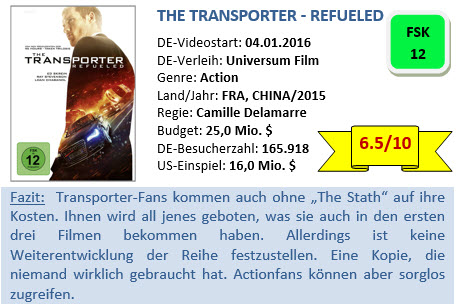 The Transporter - Refueled - Bewertung
