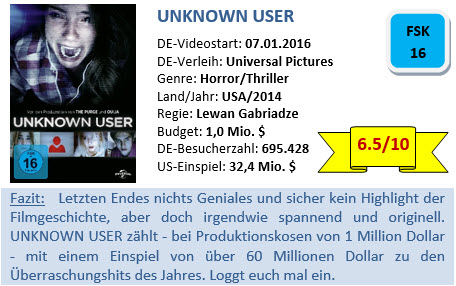 Unknown User Bewertung
