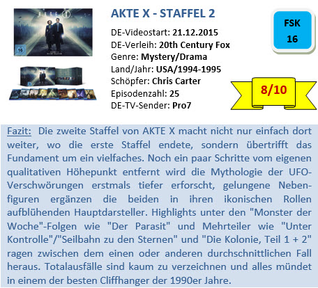 Akte X - Season 2 - Bewertung