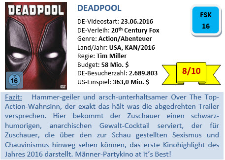 Deadpool - Bewertung