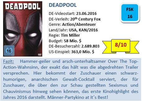 Deadpool Bewertung