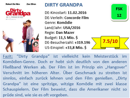 Dirty Grandpa - Bewertung