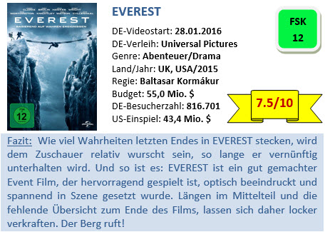 Everest - Bewertung