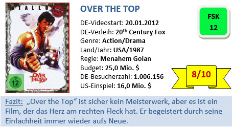 Over the Top - Bewertung