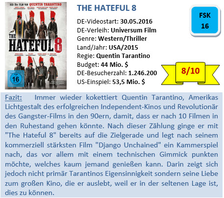 The Hateful 8 - Bewertung