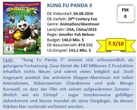 Kung Fu Panda 3 - Bewertung