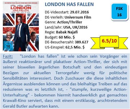 London has fallen - Bewertung