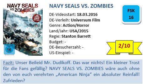 Navy Seals vs Zombies - Bewertung