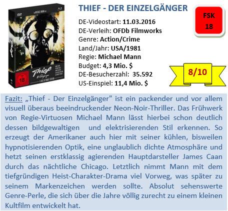 Thief - Bewertung
