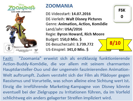 Zoomania - Bewertung