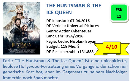 The Huntsman - Bewertung