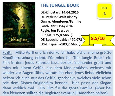 The Jungle Book - Bewertung