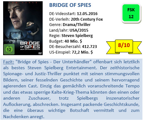 Bridge of Spies - Bewertung
