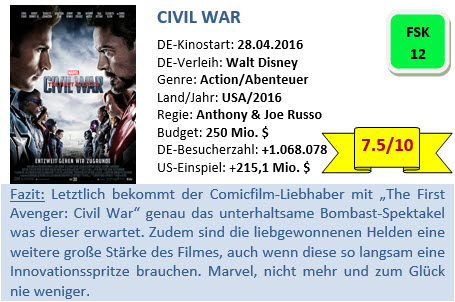 Civil War - Bewertung