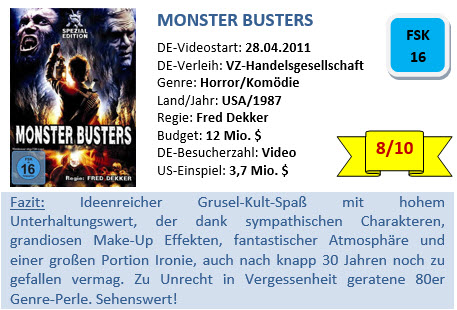 Monster Busters - Bewertung