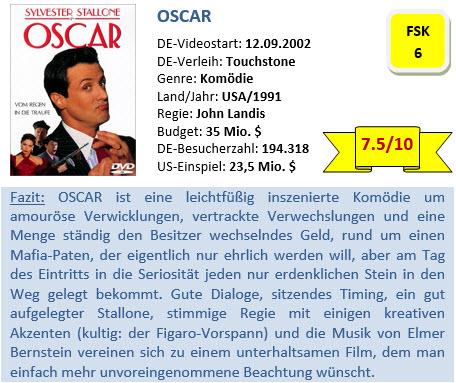 Oscar - Bewertung