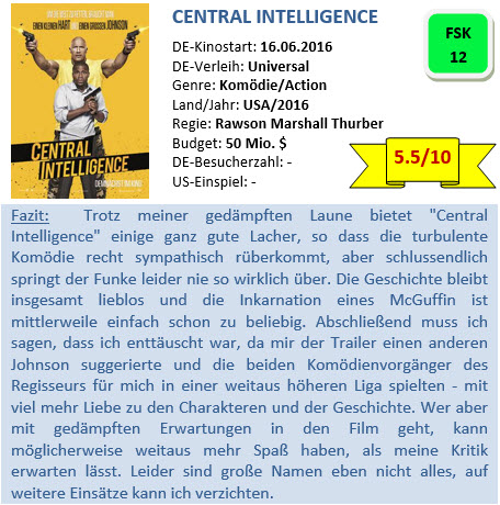 Central Intelligence - Bewertung