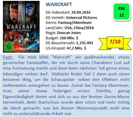 warcraft-bewertung
