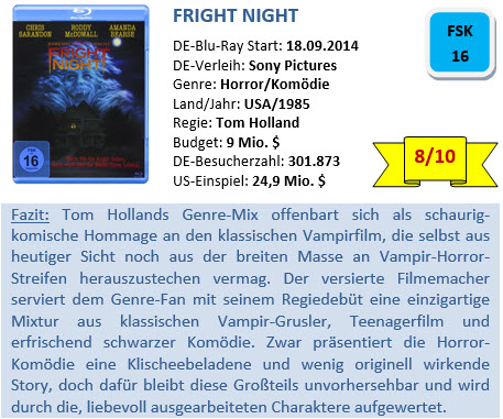 Fright Night - Bewertung