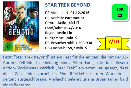 star-trek-beyond-bewertung
