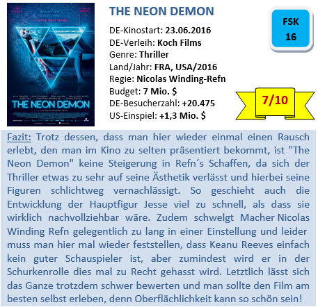 The Neon Demon - Bewertung