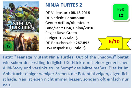 turtles-2-bewertung