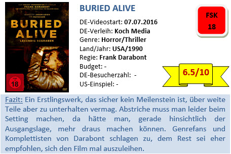 Buried Alive - Bewertung