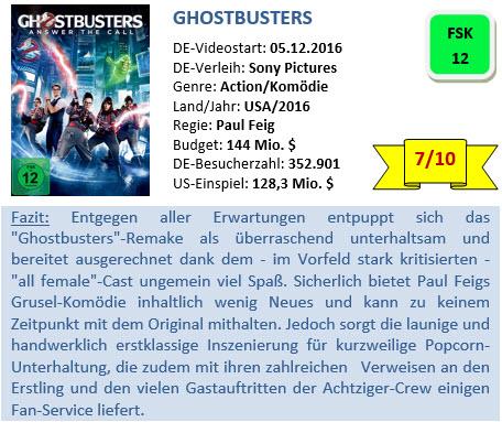 ghostbusters-2016-bewertung