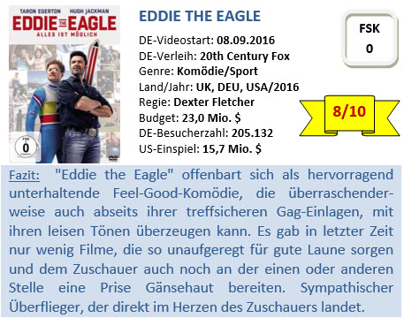 eddie-the-eagle-bewertung