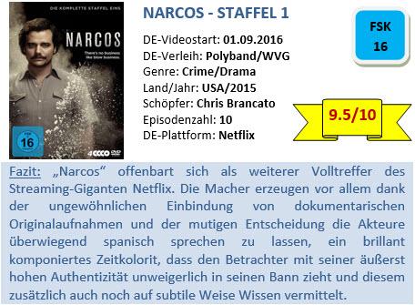 narcos-staffel-1-bewertung