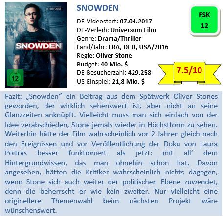 Snowden - Bewertung