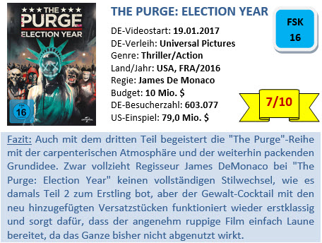 The Purge 3 - Bewertung